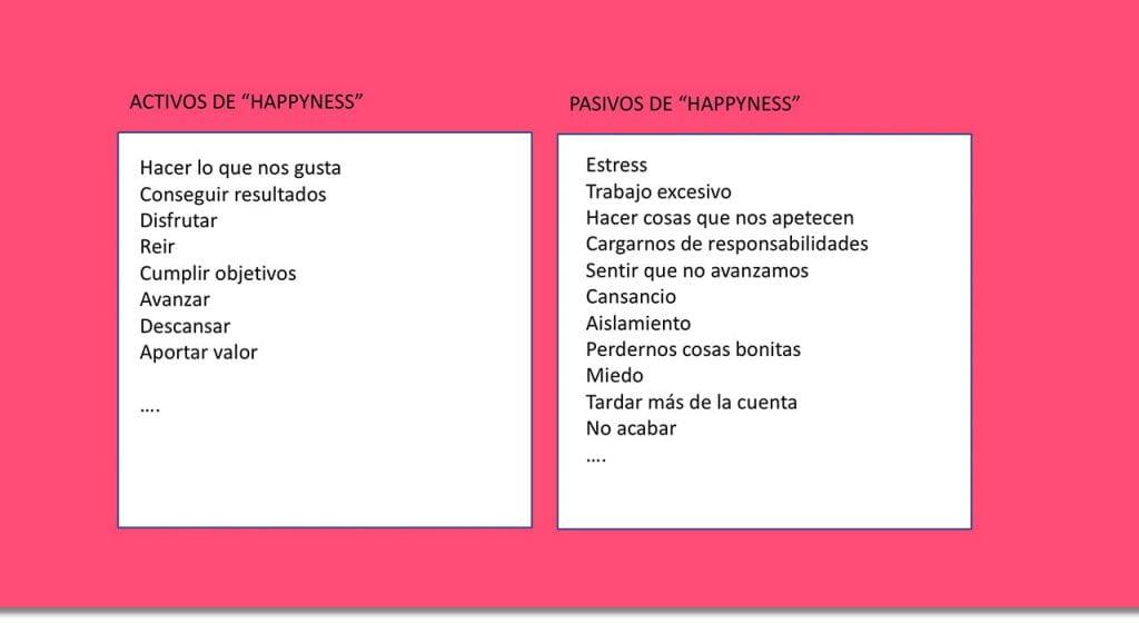 activos y pasivos de felicidad